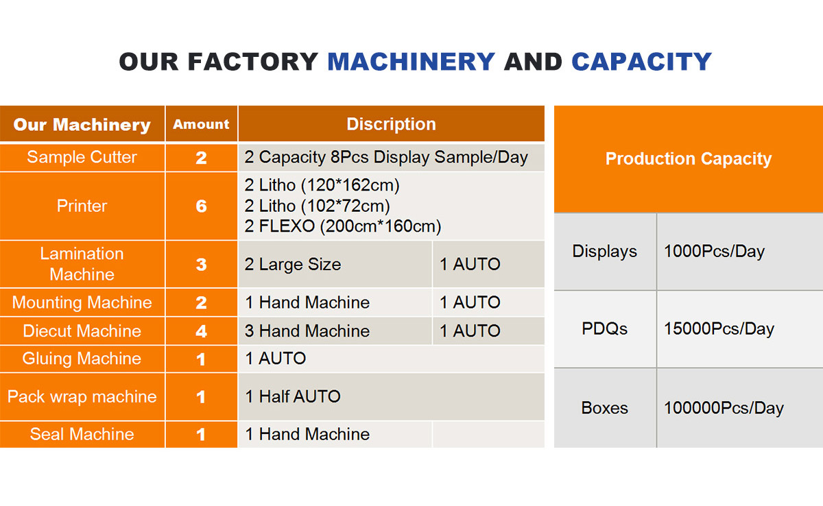 factory machinery and capacity of lanshow holiday cardboard display and one stop packing service factory